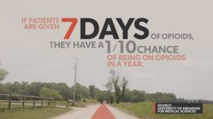 """""""7 Days: The Opioids Crisis in Arkansas,"""" a documentary dealing with the deadly problem of opioid addiction, and what some are doing to overcome it, premieres Oct. 13 at the 30th annual Hot Springs Documentary Film Festival."""